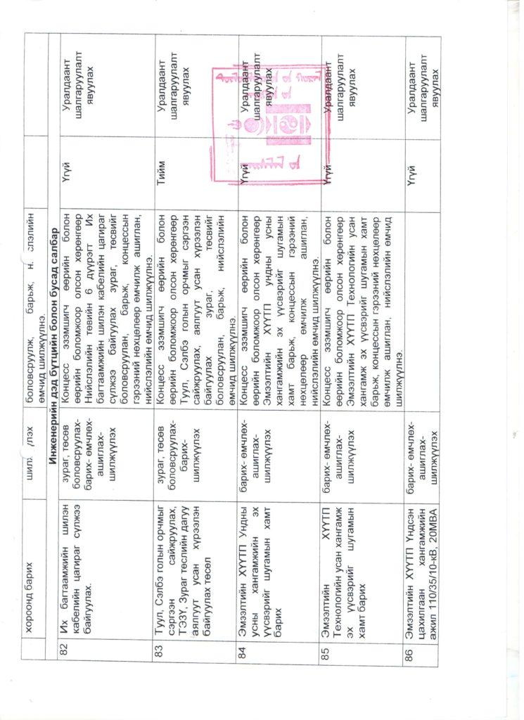 javkhaa-siteinformation-0609_Page_2